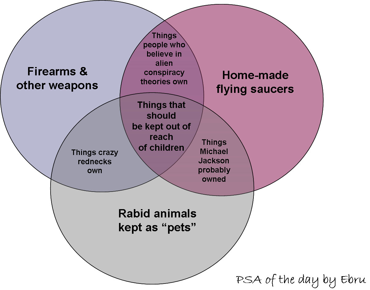 Ebroodle the truest venn diagram i have ever made saucer pooptronica